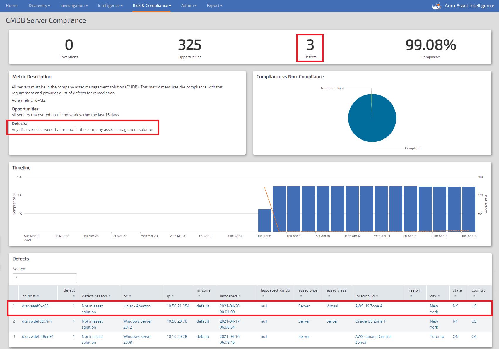 Aura CMDB Server Compliance Report